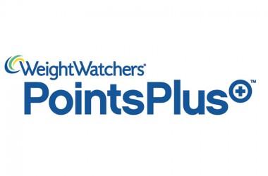 ww-points